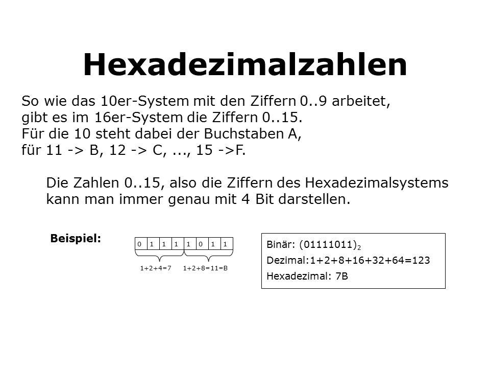 Hexadezimalzahlen So wie das 10er-System mit den Ziffern 0..9 arbeitet, gibt es im 16er-System die Ziffern 0..15.