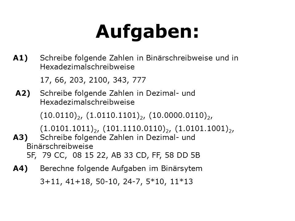 Aufgaben: A1)Schreibe folgende Zahlen in Binärschreibweise und in Hexadezimalschreibweise 17, 66, 203, 2100, 343, 777 A2)Schreibe folgende Zahlen in Dezimal- und Hexadezimalschreibweise (10.0110) 2, (1.0110.1101) 2, (10.0000.0110) 2, (1.0101.1011) 2, (101.1110.0110) 2, (1.0101.1001) 2, A3)Schreibe folgende Zahlen in Dezimal- und Binärschreibweise 5F, 79 CC, 08 15 22, AB 33 CD, FF, 58 DD 5B A4)Berechne folgende Aufgaben im Binärsytem 3+11, 41+18, 50-10, 24-7, 5*10, 11*13