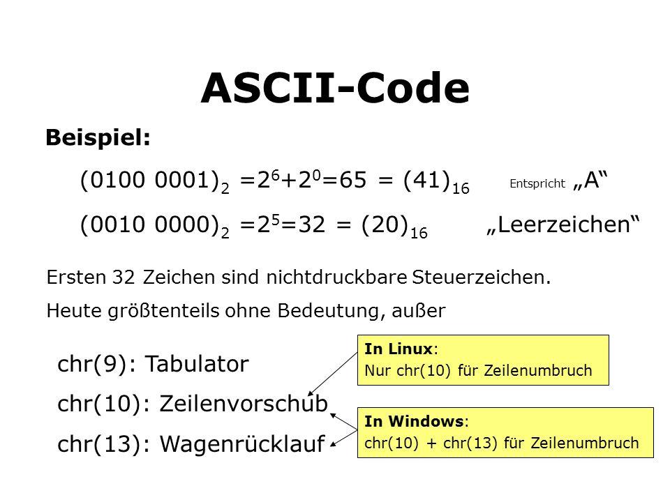 """ASCII-Code Beispiel: (0100 0001) 2 =2 6 +2 0 =65 = (41) 16 (0010 0000) 2 =2 5 =32 = (20) 16 Entspricht """"A """"Leerzeichen Ersten 32 Zeichen sind nichtdruckbare Steuerzeichen."""