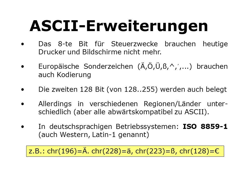 ASCII-Erweiterungen Das 8-te Bit für Steuerzwecke brauchen heutige Drucker und Bildschirme nicht mehr.