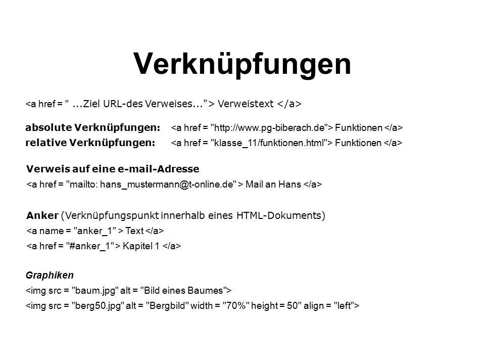 Verknüpfungen Verweistext absolute Verknüpfungen: Funktionen relative Verknüpfungen: Funktionen Anker (Verknüpfungspunkt innerhalb eines HTML-Dokuments) Text Kapitel 1 Verweis auf eine e-mail-Adresse Mail an Hans Graphiken