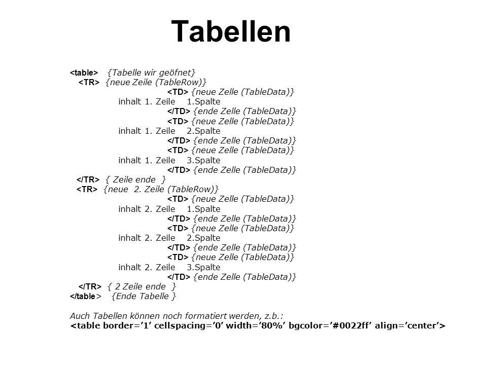 Tabellen {Tabelle wir geöfnet} {neue Zeile (TableRow)} {neue Zelle (TableData)} inhalt 1.