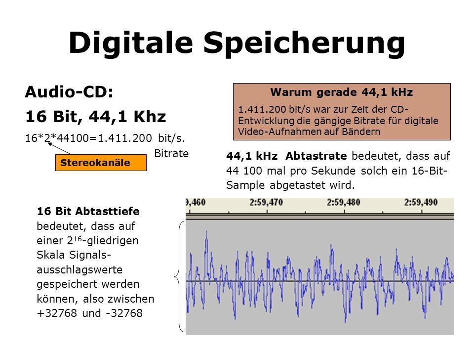 Digitale Speicherung 16 Bit Abtasttiefe bedeutet, dass auf einer 2 16 -gliedrigen Skala Signals- ausschlagswerte gespeichert werden können, also zwischen +32768 und -32768 44,1 kHz Abtastrate bedeutet, dass auf 44 100 mal pro Sekunde solch ein 16-Bit- Sample abgetastet wird.