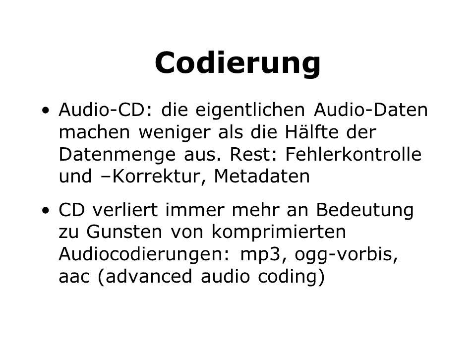 Codierung Audio-CD: die eigentlichen Audio-Daten machen weniger als die Hälfte der Datenmenge aus.