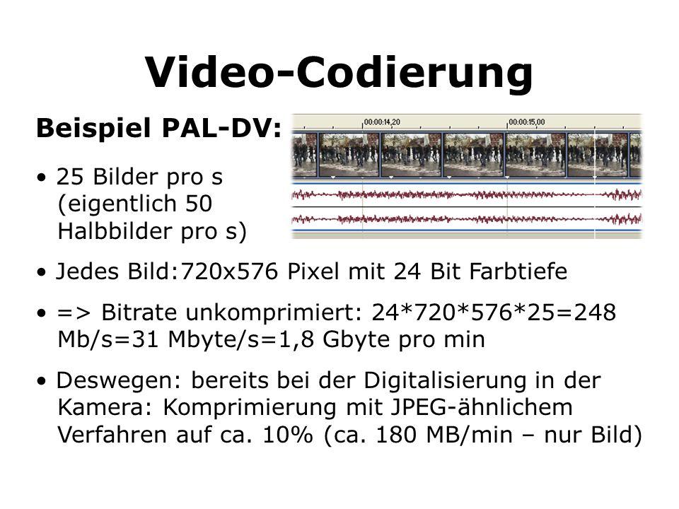 Video-Codierung Beispiel PAL-DV: 25 Bilder pro s (eigentlich 50 Halbbilder pro s) Jedes Bild:720x576 Pixel mit 24 Bit Farbtiefe => Bitrate unkomprimiert: 24*720*576*25=248 Mb/s=31 Mbyte/s=1,8 Gbyte pro min Deswegen: bereits bei der Digitalisierung in der Kamera: Komprimierung mit JPEG-ähnlichem Verfahren auf ca.