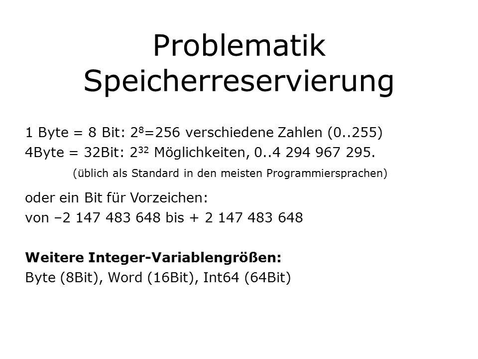 Reele Zahlen Beispiele: 3,14578 oder 518,46 oder 0,00024.