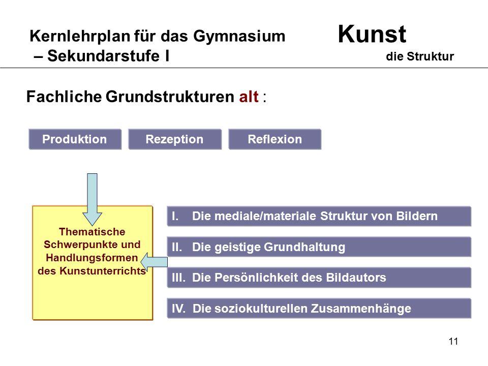11 Kernlehrplan für das Gymnasium – Sekundarstufe I ProduktionRezeptionReflexion I.