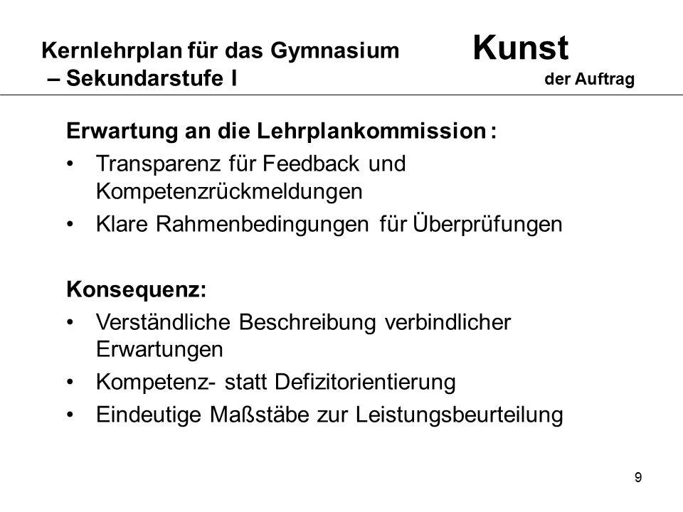 10 Kernlehrplan für das Gymnasium – Sekundarstufe I 2.