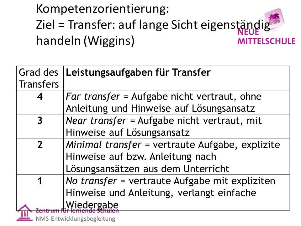 Kompetenzorientierung: Ziel = Transfer: auf lange Sicht eigenständig handeln (Wiggins) Grad des Transfers Leistungsaufgaben für Transfer 4Far transfer