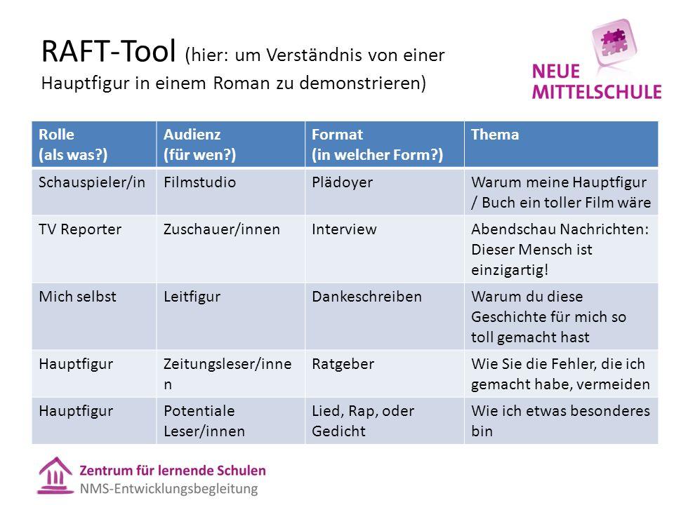 RAFT-Tool (hier: um Verständnis von einer Hauptfigur in einem Roman zu demonstrieren) Rolle (als was?) Audienz (für wen?) Format (in welcher Form?) Th