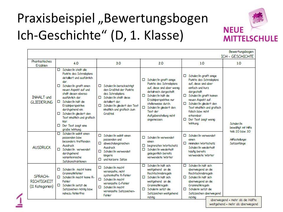 """Praxisbeispiel """"Bewertungsbogen Ich-Geschichte"""" (D, 1. Klasse)"""