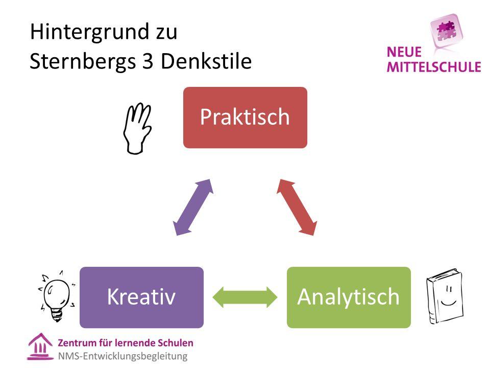 Hintergrund zu Sternbergs 3 Denkstile