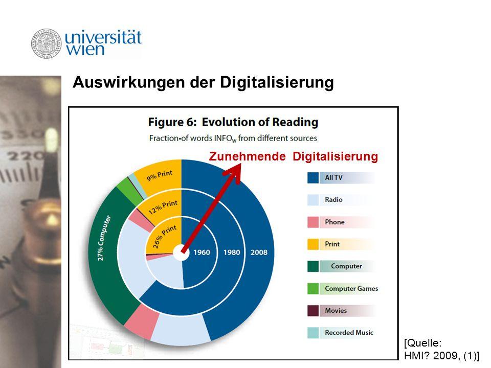 Auswirkungen der Digitalisierung [Quelle: HMI 2009, (1)] Zunehmende Digitalisierung