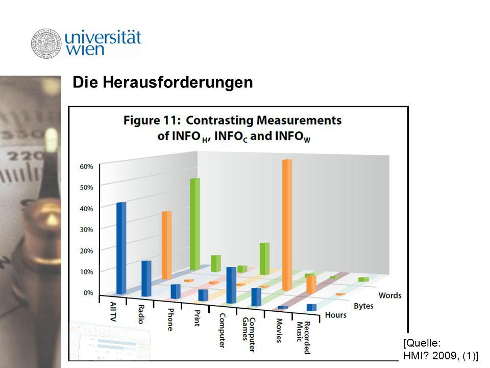 Die Herausforderungen [Quelle: HMI 2009, (1)]