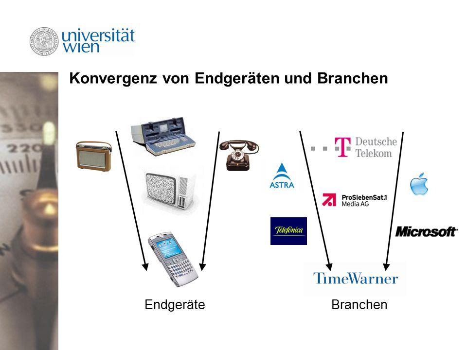 Konvergenz von Endgeräten und Branchen EndgeräteBranchen