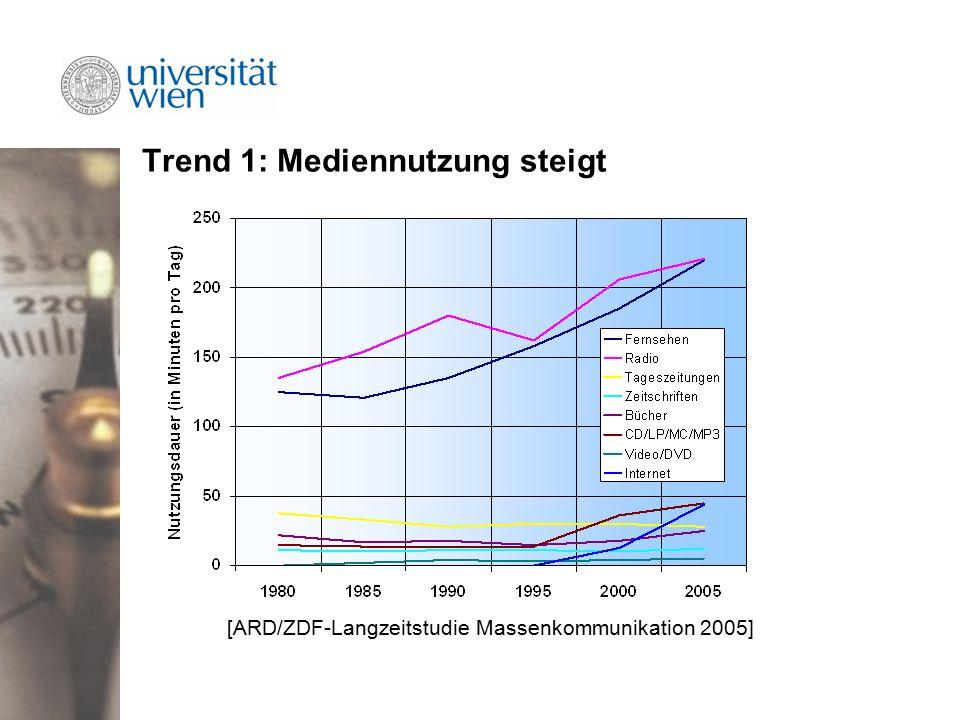 Trend 1: Mediennutzung steigt [ARD/ZDF-Langzeitstudie Massenkommunikation 2005]