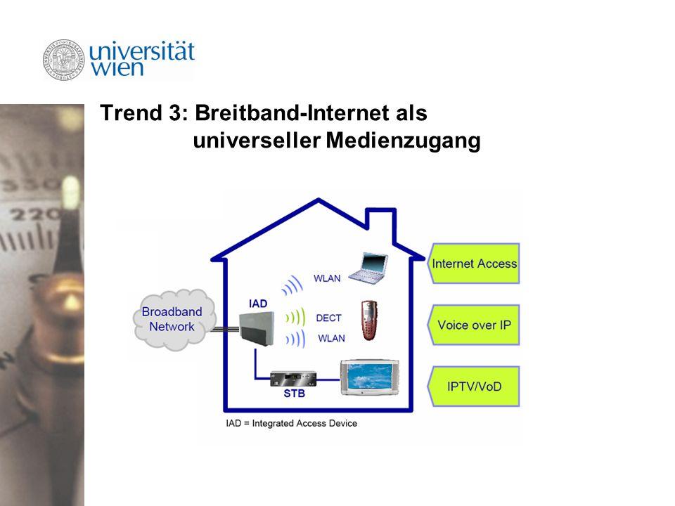 Trend 3: Breitband-Internet als universeller Medienzugang