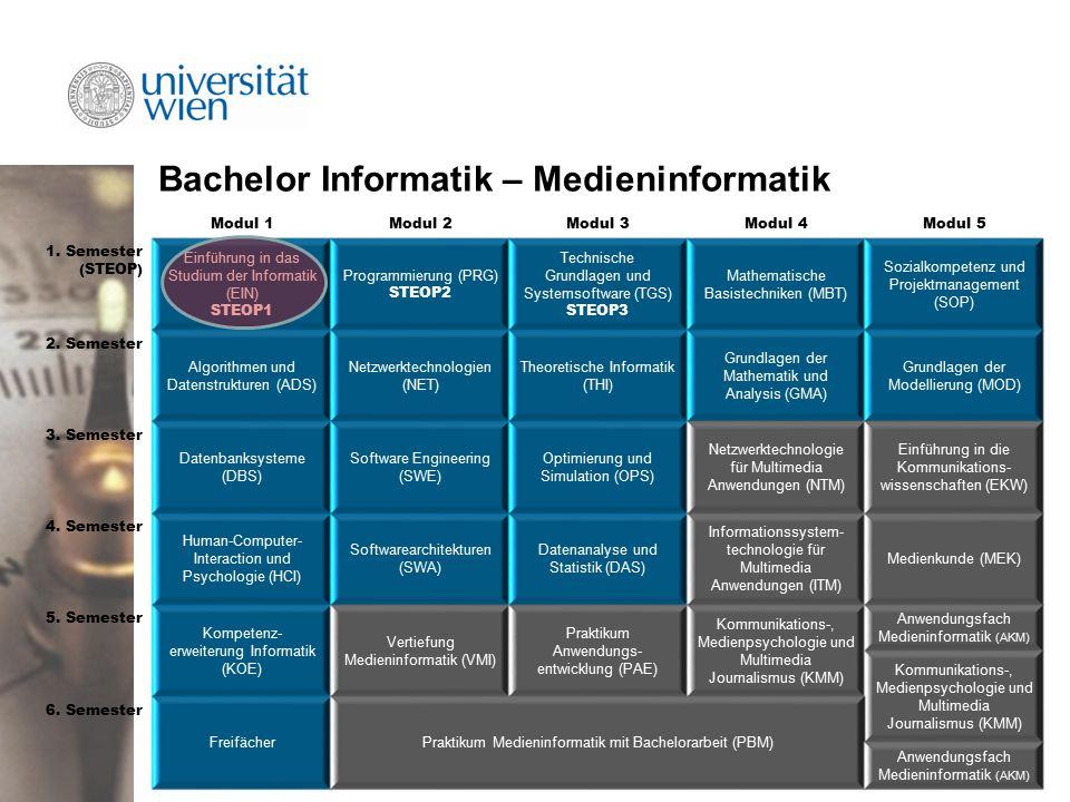 Bachelor Informatik – Medieninformatik Modul 1Modul 2Modul 3Modul 4Modul 5 1.