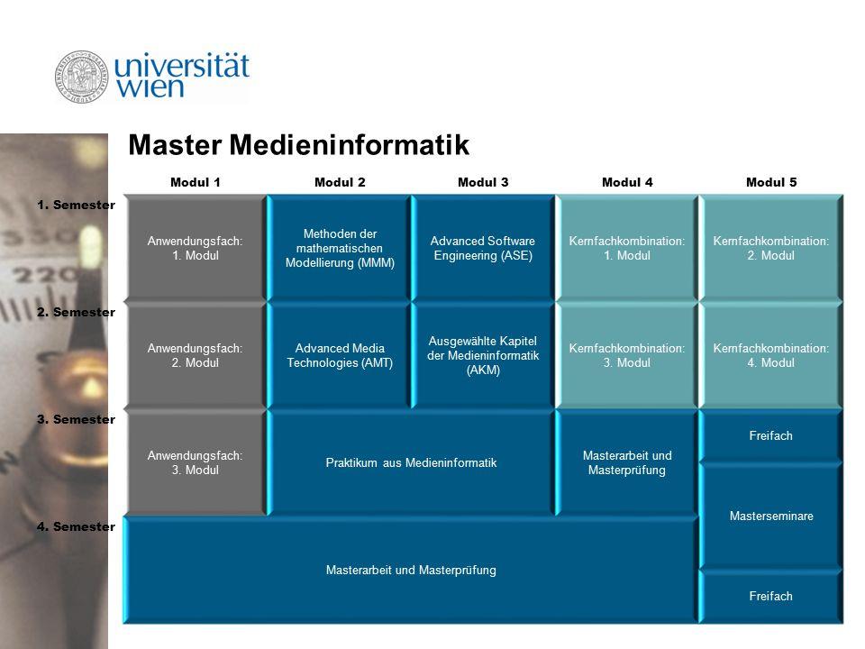 Master Medieninformatik Modul 1Modul 2Modul 3Modul 4Modul 5 1.