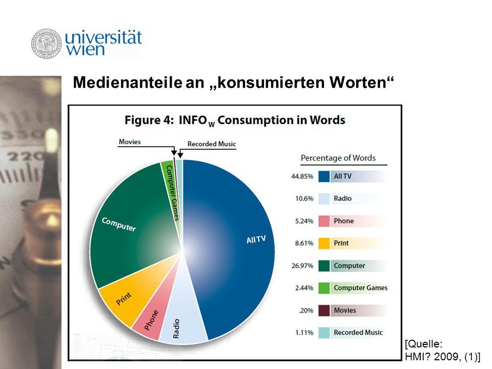 """Medienanteile an """"konsumierten Worten [Quelle: HMI 2009, (1)]"""