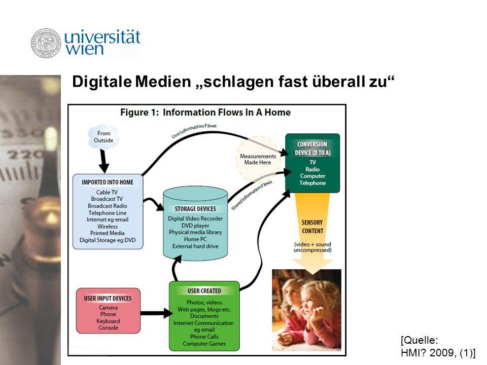 """Digitale Medien """"schlagen fast überall zu [Quelle: HMI 2009, (1)]"""