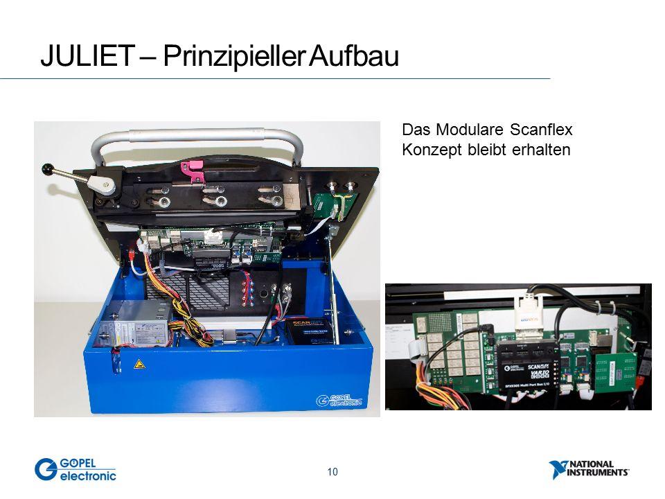 10 JULIET – Prinzipieller Aufbau Das Modulare Scanflex Konzept bleibt erhalten