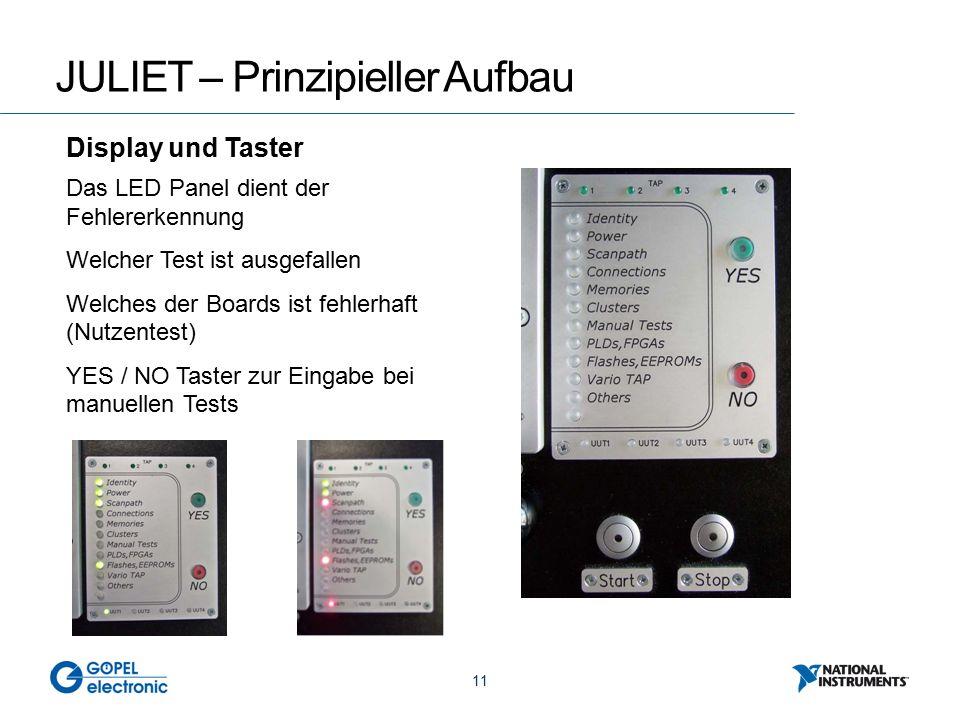 11 JULIET – Prinzipieller Aufbau Das LED Panel dient der Fehlererkennung Welcher Test ist ausgefallen Welches der Boards ist fehlerhaft (Nutzentest) Y