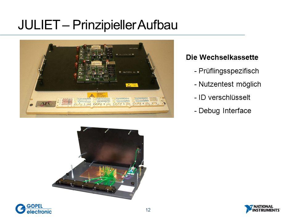 12 JULIET – Prinzipieller Aufbau Die Wechselkassette - Prüflingsspezifisch - Nutzentest möglich - ID verschlüsselt - Debug Interface