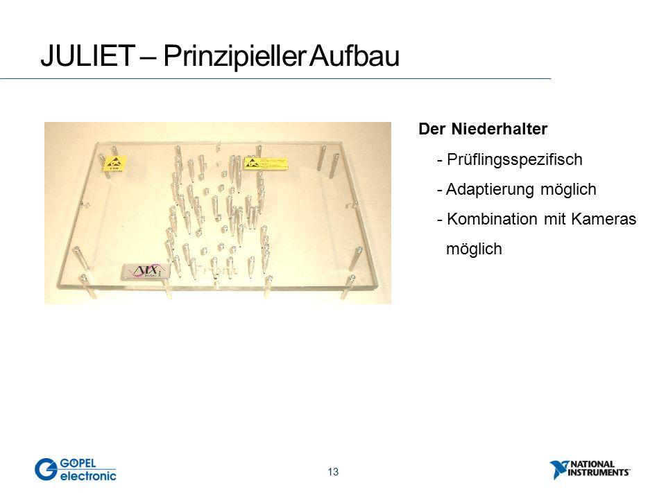 13 JULIET – Prinzipieller Aufbau Der Niederhalter - Prüflingsspezifisch - Adaptierung möglich - Kombination mit Kameras möglich