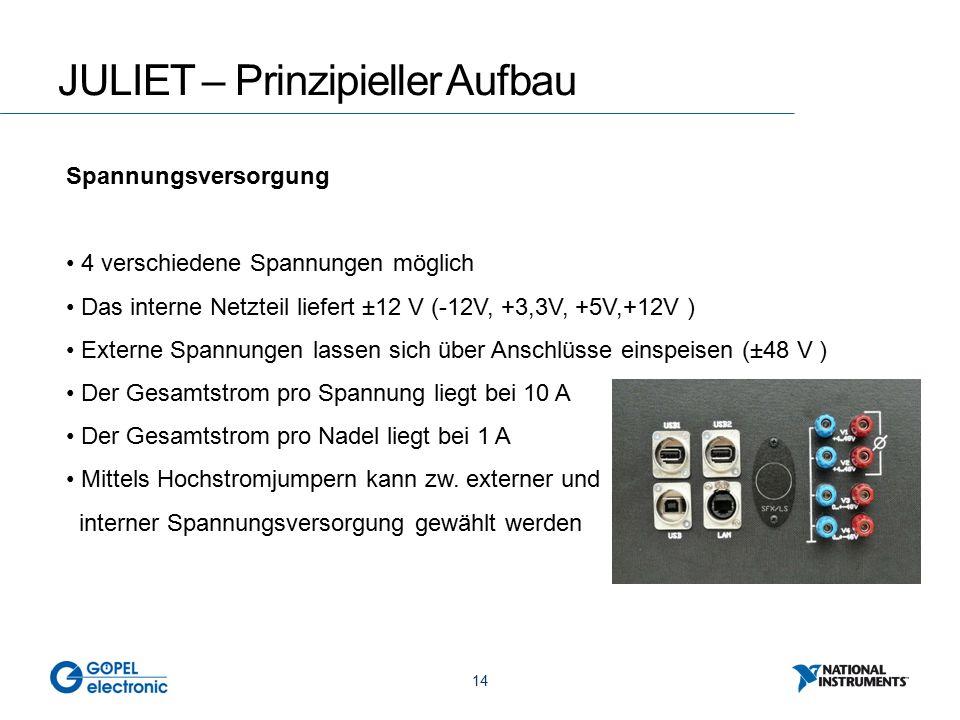 14 JULIET – Prinzipieller Aufbau 4 verschiedene Spannungen möglich Das interne Netzteil liefert ±12 V (-12V, +3,3V, +5V,+12V ) Externe Spannungen lass