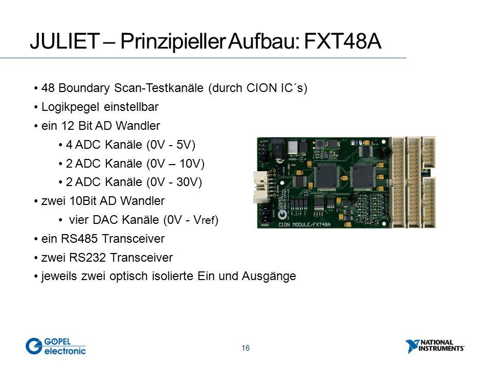 16 JULIET – Prinzipieller Aufbau: FXT48A 48 Boundary Scan-Testkanäle (durch CION IC´s) Logikpegel einstellbar ein 12 Bit AD Wandler 4 ADC Kanäle (0V - 5V) 2 ADC Kanäle (0V – 10V) 2 ADC Kanäle (0V - 30V) zwei 10Bit AD Wandler vier DAC Kanäle (0V - V ref ) ein RS485 Transceiver zwei RS232 Transceiver jeweils zwei optisch isolierte Ein und Ausgänge
