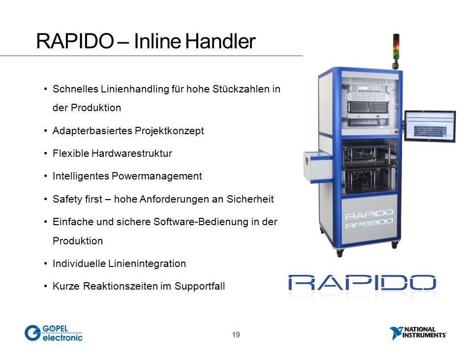 19 RAPIDO – Inline Handler Schnelles Linienhandling für hohe Stückzahlen in der Produktion Adapterbasiertes Projektkonzept Flexible Hardwarestruktur I
