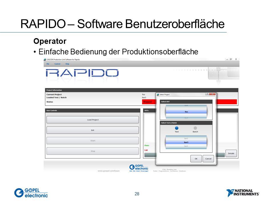 28 RAPIDO – Software Benutzeroberfläche Operator Einfache Bedienung der Produktionsoberfläche