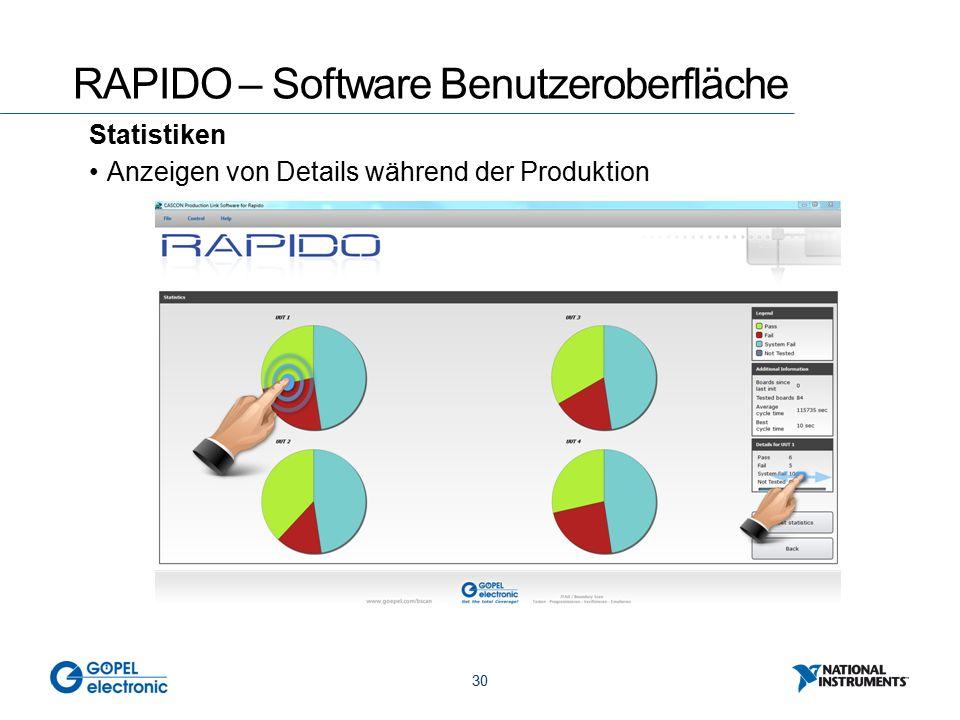 30 RAPIDO – Software Benutzeroberfläche Statistiken Anzeigen von Details während der Produktion