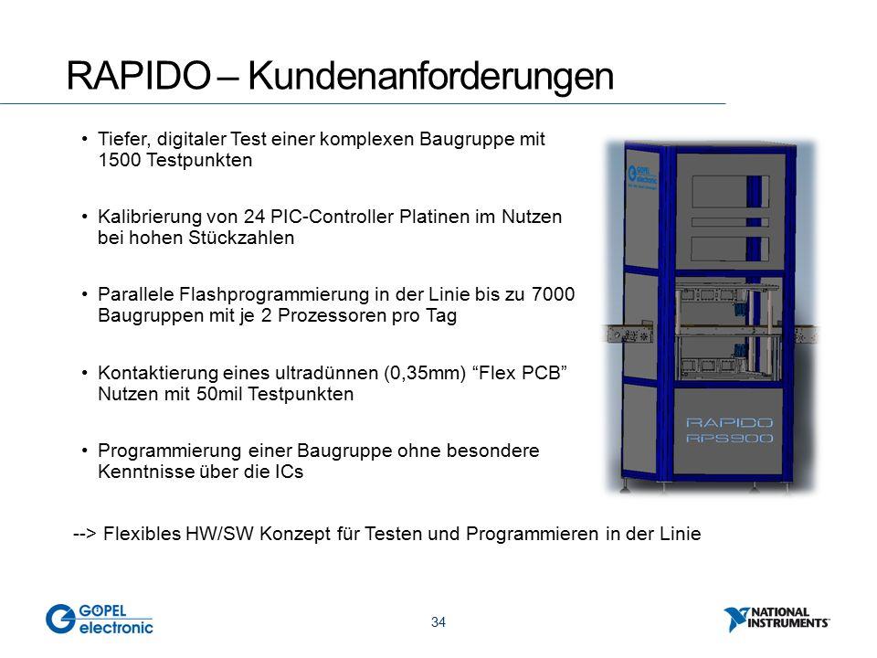 34 RAPIDO – Kundenanforderungen Tiefer, digitaler Test einer komplexen Baugruppe mit 1500 Testpunkten Kalibrierung von 24 PIC-Controller Platinen im N
