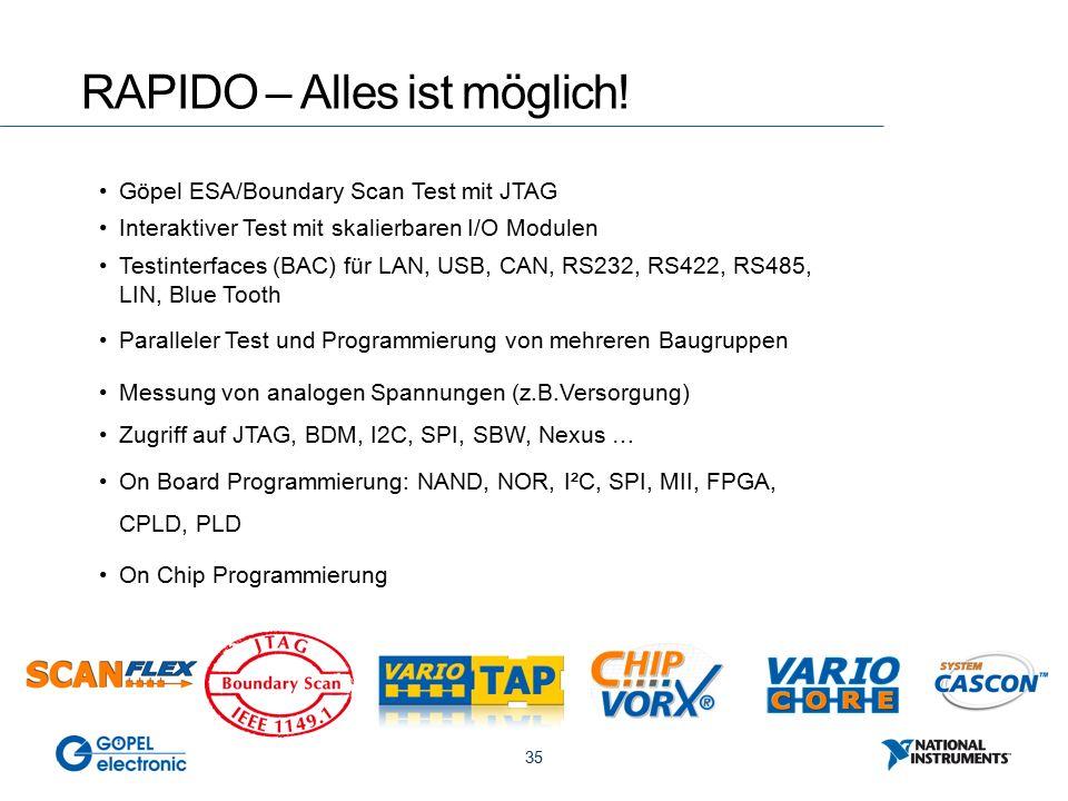 35 RAPIDO – Alles ist möglich! Göpel ESA/Boundary Scan Test mit JTAG Interaktiver Test mit skalierbaren I/O Modulen Testinterfaces (BAC) für LAN, USB,