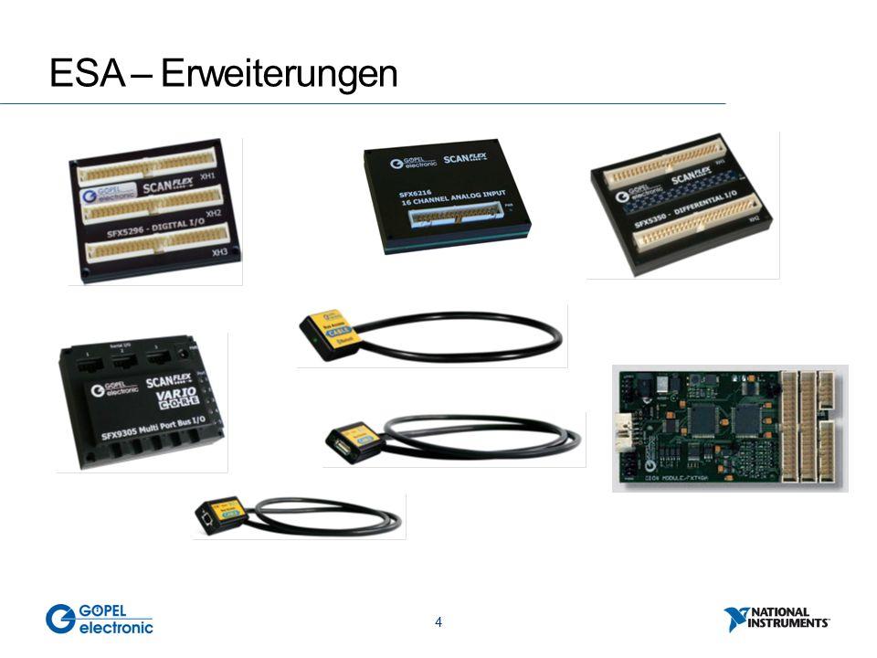 5 ESA – Testabdeckung mit Adaption FPGA/PLD TDI TDO TDI TDO µP UUT POWER IEEE1149.1 RAM 1...4 SRAM, DRAM, DDR-RAM FLASH 1...2 NAND NOR I2C SPI A D C A D C C (FLASH) A D C (RAM) CLK DISPLAY (LED / LCD) Version.