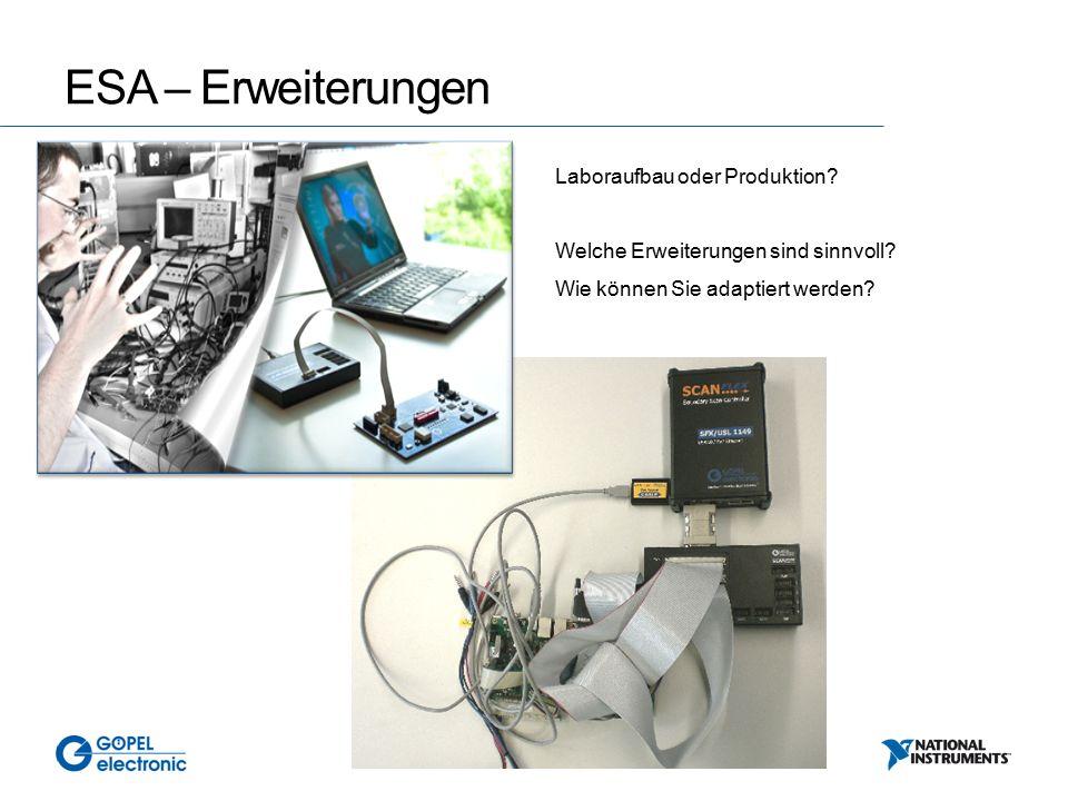 6 ESA – Erweiterungen Laboraufbau oder Produktion? Welche Erweiterungen sind sinnvoll? Wie können Sie adaptiert werden?