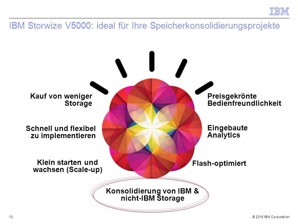 © 2015 IBM Corporation IBM Storwize V5000: ideal für Ihre Speicherkonsolidierungsprojekte 13 Preisgekrönte Bedienfreundlichkeit Klein starten und wachsen (Scale-up) Konsolidierung von IBM & nicht-IBM Storage Eingebaute Analytics Schnell und flexibel zu implementieren Kauf von weniger Storage Flash-optimiert