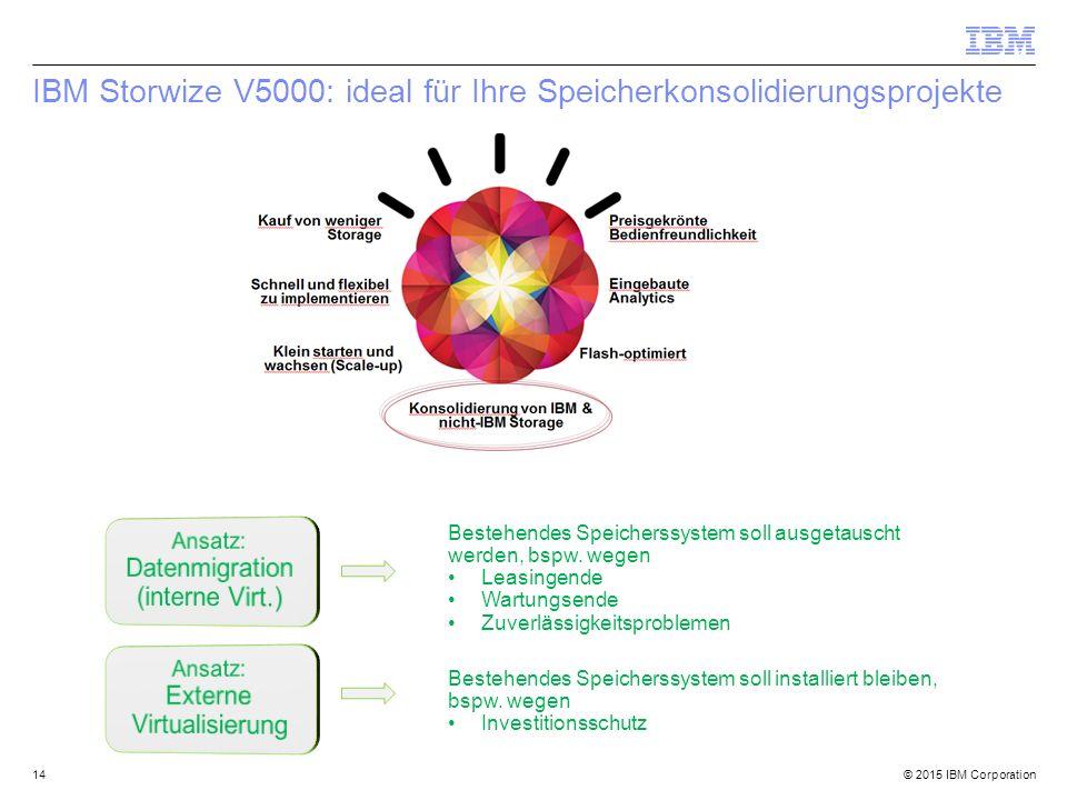 © 2015 IBM Corporation14 Bestehendes Speicherssystem soll ausgetauscht werden, bspw.