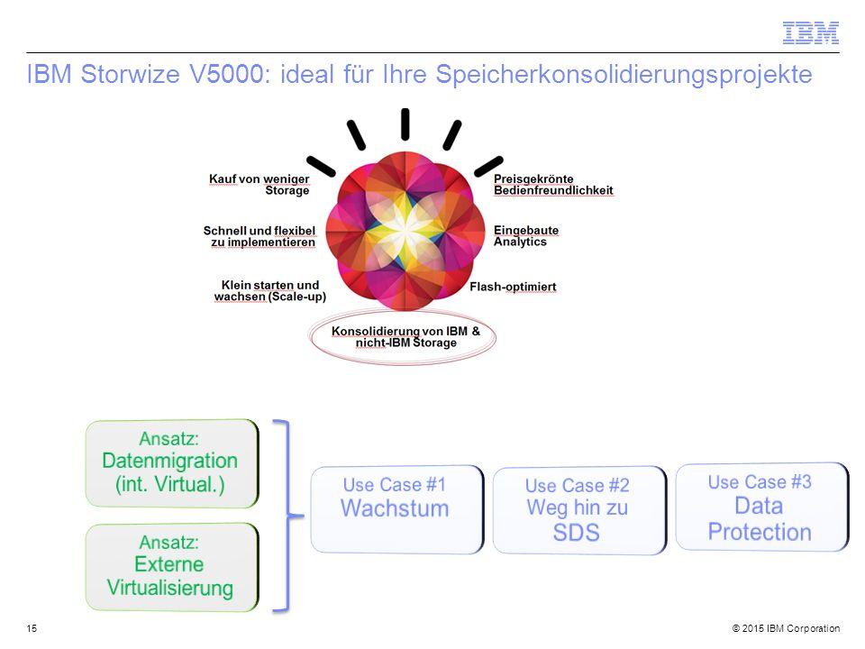 © 2015 IBM Corporation15 IBM Storwize V5000: ideal für Ihre Speicherkonsolidierungsprojekte