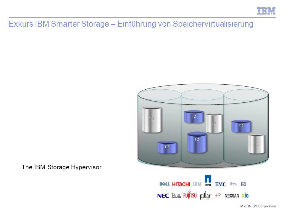 © 2015 IBM Corporation Exkurs IBM Smarter Storage – Einführung von Speichervirtualisierung The IBM Storage Hypervisor