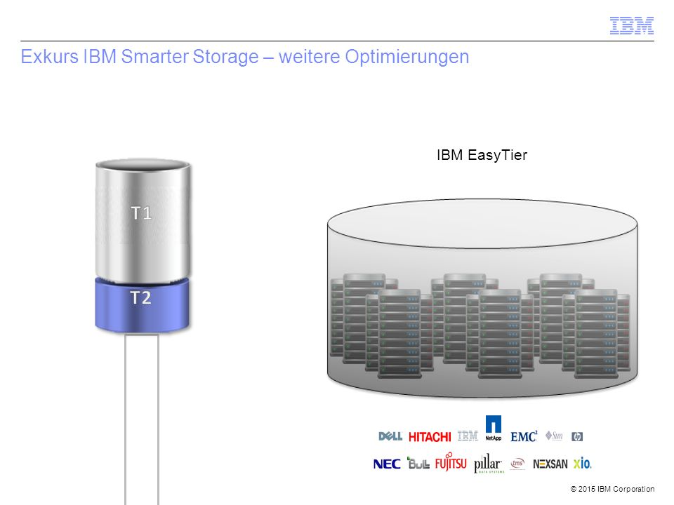 © 2015 IBM Corporation T2 Exkurs IBM Smarter Storage – der Weg zu SDS mit VSC for Storwize IBM Storwize as a Platform Software Defined