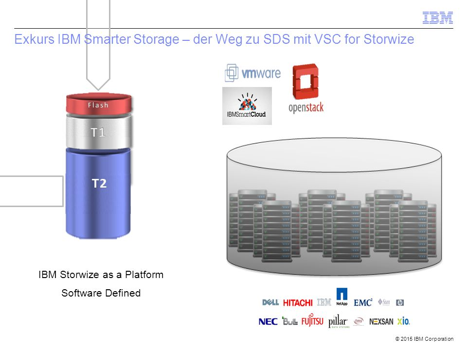 © 2015 IBM Corporation16 Storwize Basis Virtualization Software HitachiEMCNetAppIBM HPTMSOracle Storwize Basis + External Virtualization Software HitachiEMCNetAppIBM HPTMSOracle IBM Storwize V5000: ideal für Ihre Speicherkonsolidierungsprojekte