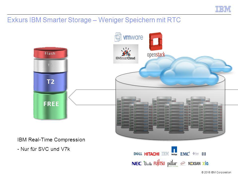 © 2015 IBM Corporation Exkurs IBM Smarter Storage – Weniger Speichern mit RTC T2 FREE IBM Real-Time Compression - Nur für SVC und V7k