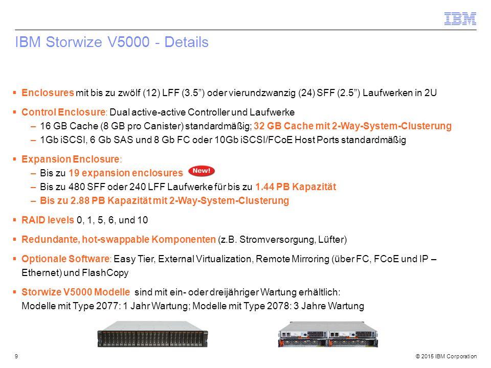 © 2015 IBM Corporation IBM Storwize V5000 - Details 9  Enclosures mit bis zu zwölf (12) LFF (3.5 ) oder vierundzwanzig (24) SFF (2.5 ) Laufwerken in 2U  Control Enclosure: Dual active-active Controller und Laufwerke –16 GB Cache (8 GB pro Canister) standardmäßig; 32 GB Cache mit 2-Way-System-Clusterung –1Gb iSCSI, 6 Gb SAS und 8 Gb FC oder 10Gb iSCSI/FCoE Host Ports standardmäßig  Expansion Enclosure: –Bis zu 19 expansion enclosures –Bis zu 480 SFF oder 240 LFF Laufwerke für bis zu 1.44 PB Kapazität –Bis zu 2.88 PB Kapazität mit 2-Way-System-Clusterung  RAID levels 0, 1, 5, 6, und 10  Redundante, hot-swappable Komponenten (z.B.