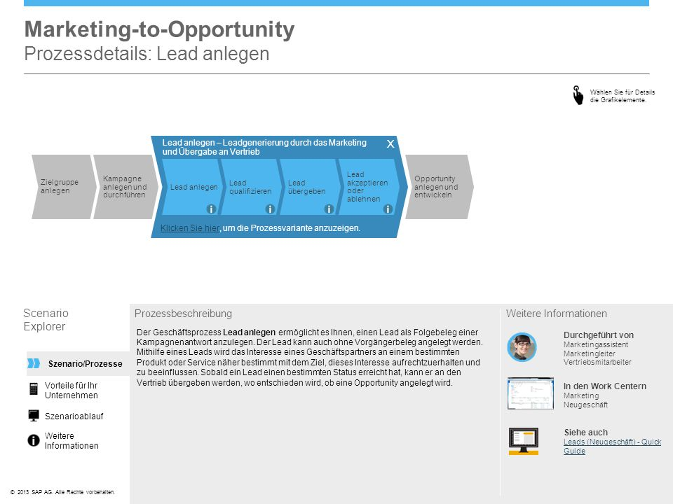 ©© 2013 SAP AG. Alle Rechte vorbehalten. Marketing-to-Opportunity Prozessdetails: Lead anlegen Scenario Explorer Prozessbeschreibung Der Geschäftsproz