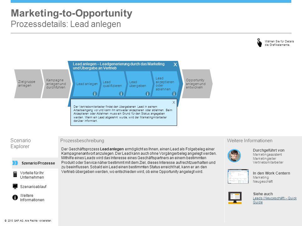 ©© 2013 SAP AG. Alle Rechte vorbehalten. Lead anlegen – Leadgenerierung durch das Marketing und Übergabe an Vertrieb Lead anlegen Lead qualifizieren L