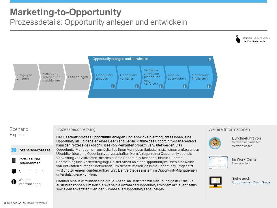©© 2013 SAP AG. Alle Rechte vorbehalten. Marketing-to-Opportunity Prozessdetails: Opportunity anlegen und entwickeln Scenario Explorer Prozessbeschrei