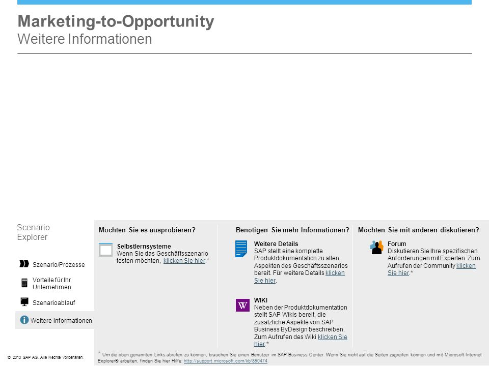 ©© 2013 SAP AG. Alle Rechte vorbehalten. Weitere Informationen Marketing-to-Opportunity Weitere Informationen Scenario Explorer Vorteile für Ihr Unter